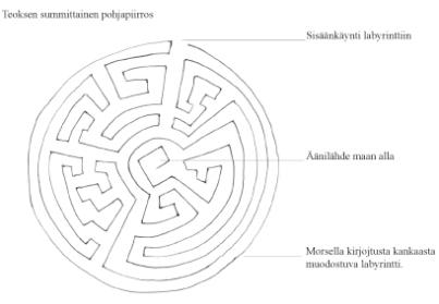 labyrintti a4